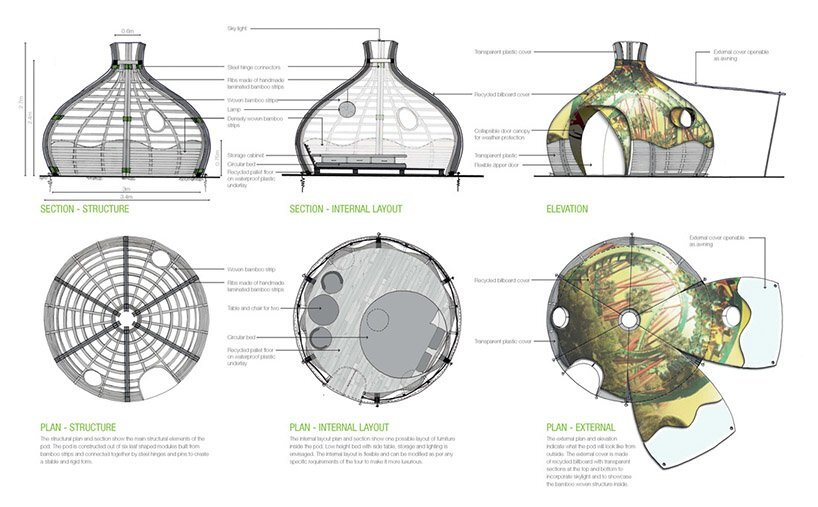wood burning stoves for homes with Froute Pod By Giant Grass Gl Ing Inspired By Nature on Gallery Tiger Clean Burn Defra Stove as well Facts About Carbon Monoxide further Marquisatriumthreesidedgasfireplace additionally Froute Pod By Giant Grass Gl ing Inspired By Nature additionally Can I Install A Stove In My Conservatory.