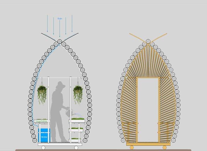 Vegetable Nursery House - 1+1 2 International Architecture - Vietnam - Cross Section - Humble Homes