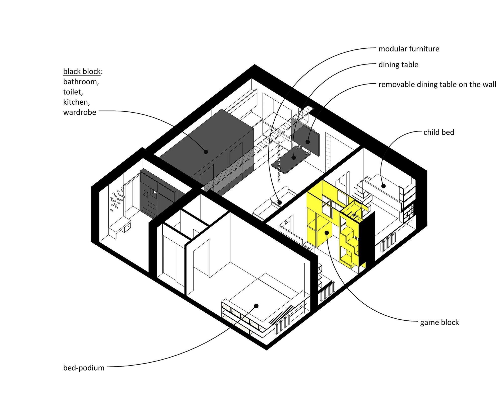 Small Apartment - Bagritsky - Ruetemple - Moscow - Layout - Humble Homes